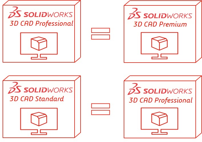 Акция SolidWorks