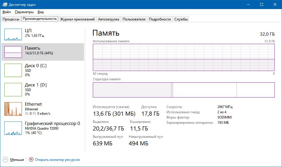 SolidWorks Resourse Monitor_Оперативная Память