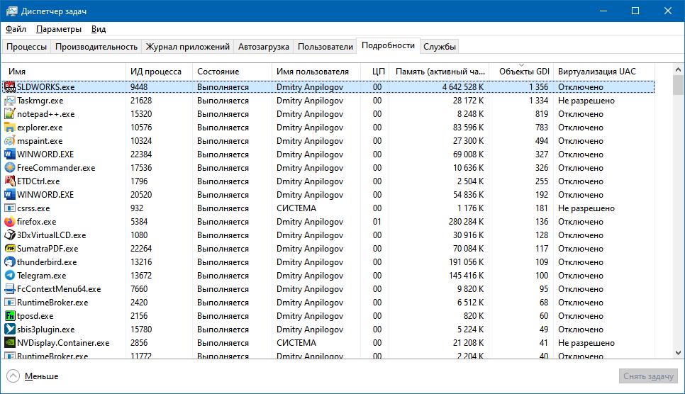 SolidWorks Resourse Monitor_GDI блоки